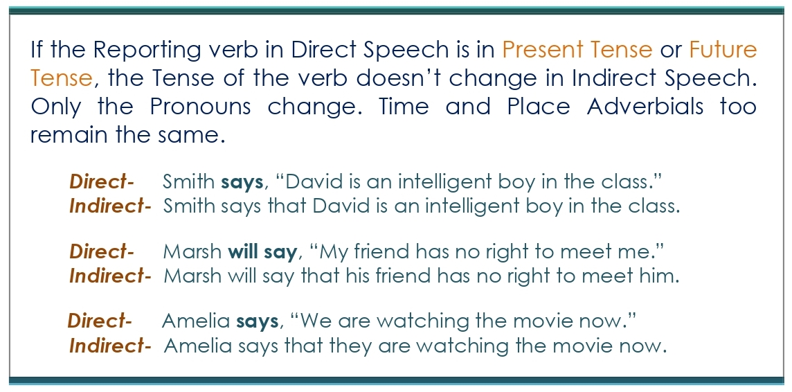 Present and Future Reported Verb