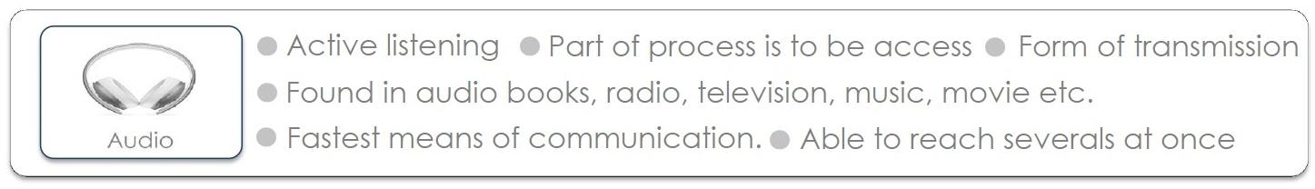Audio Communication