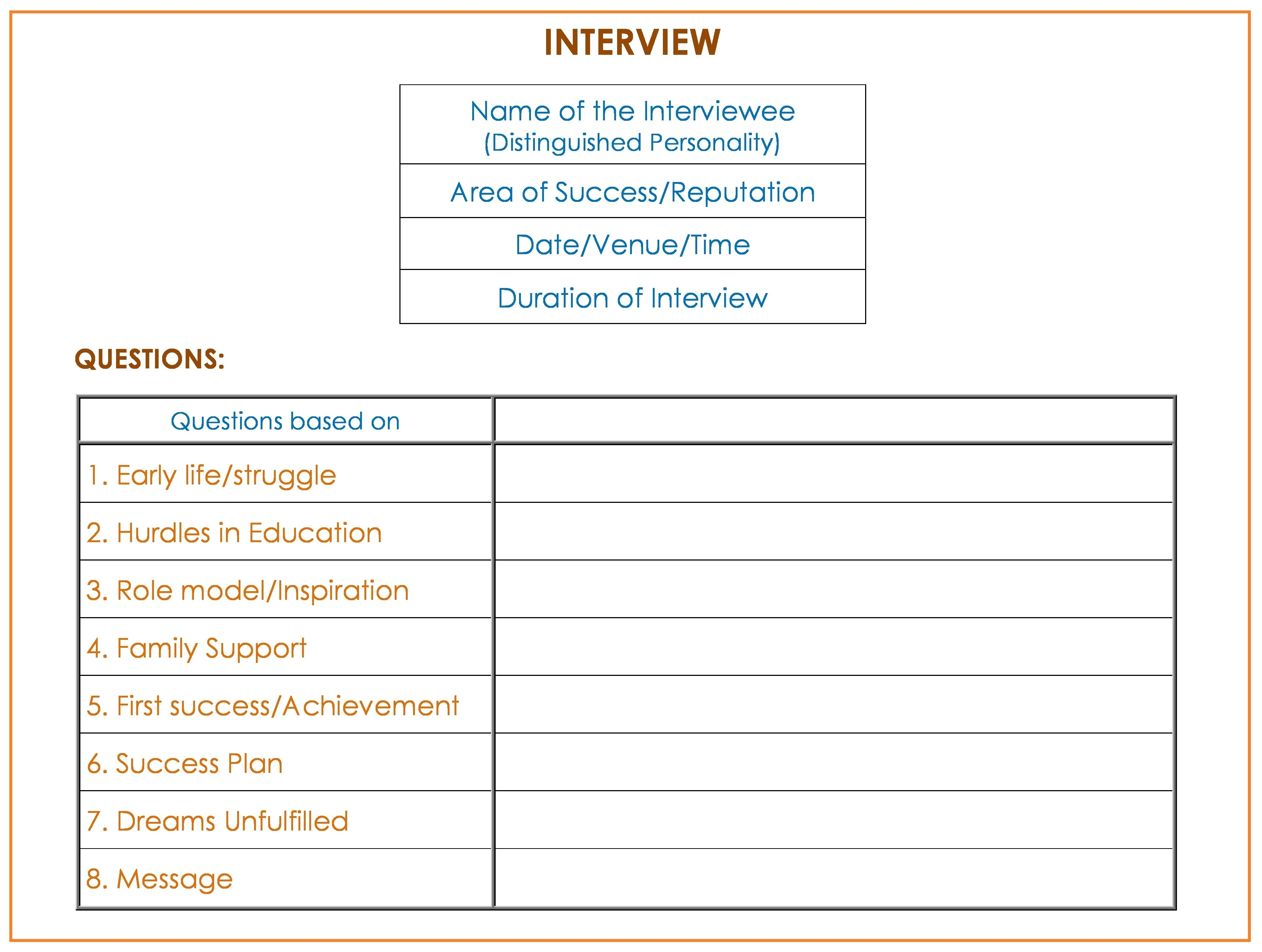 taking_interview_format