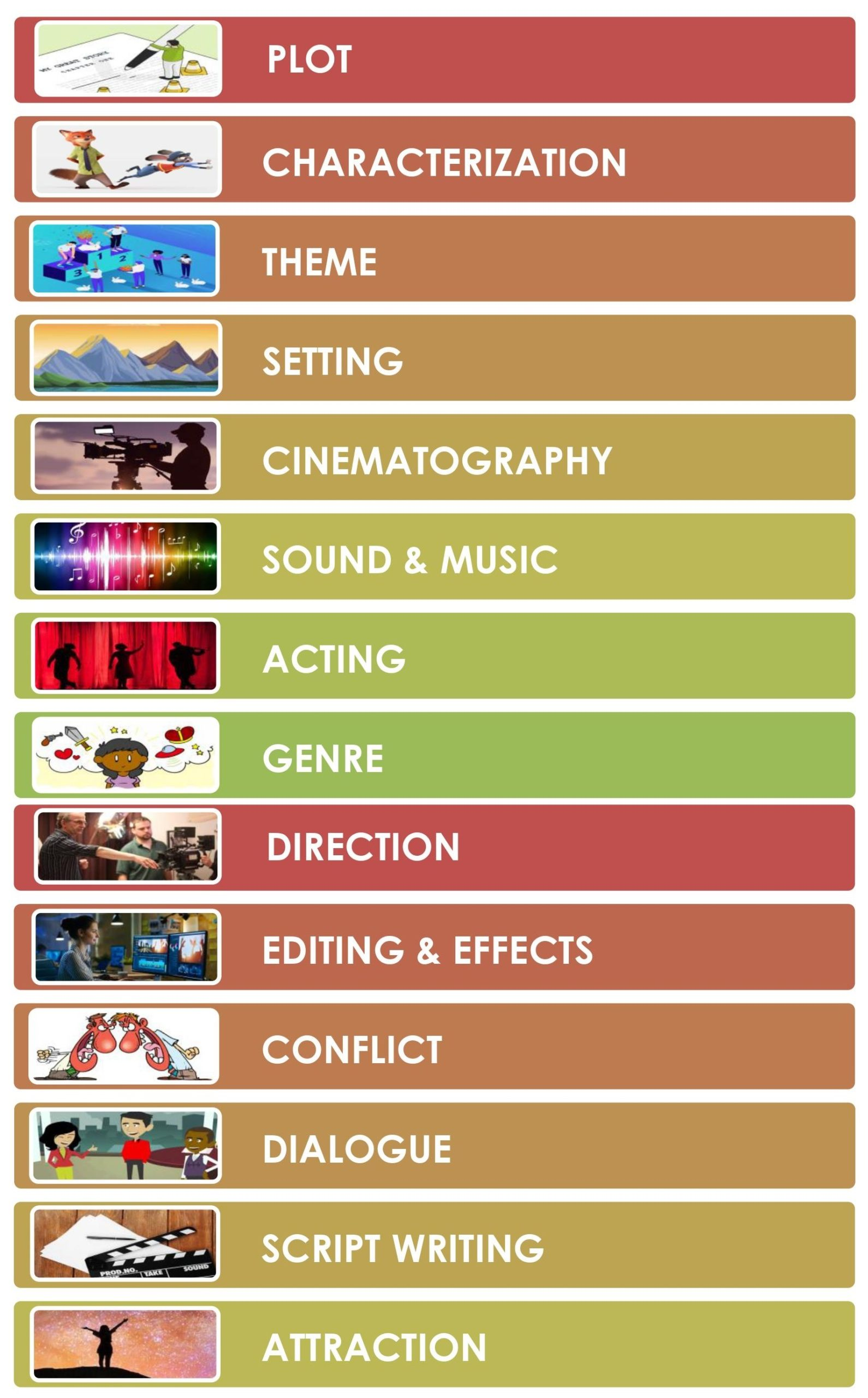 Elements of Film Review