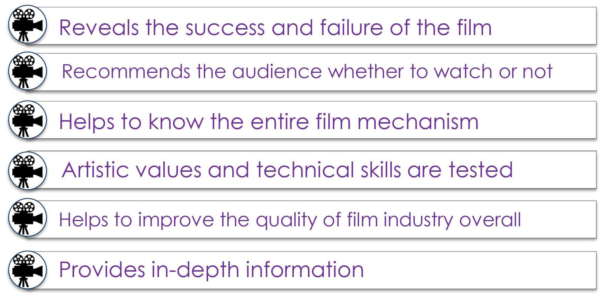 Importance of film review