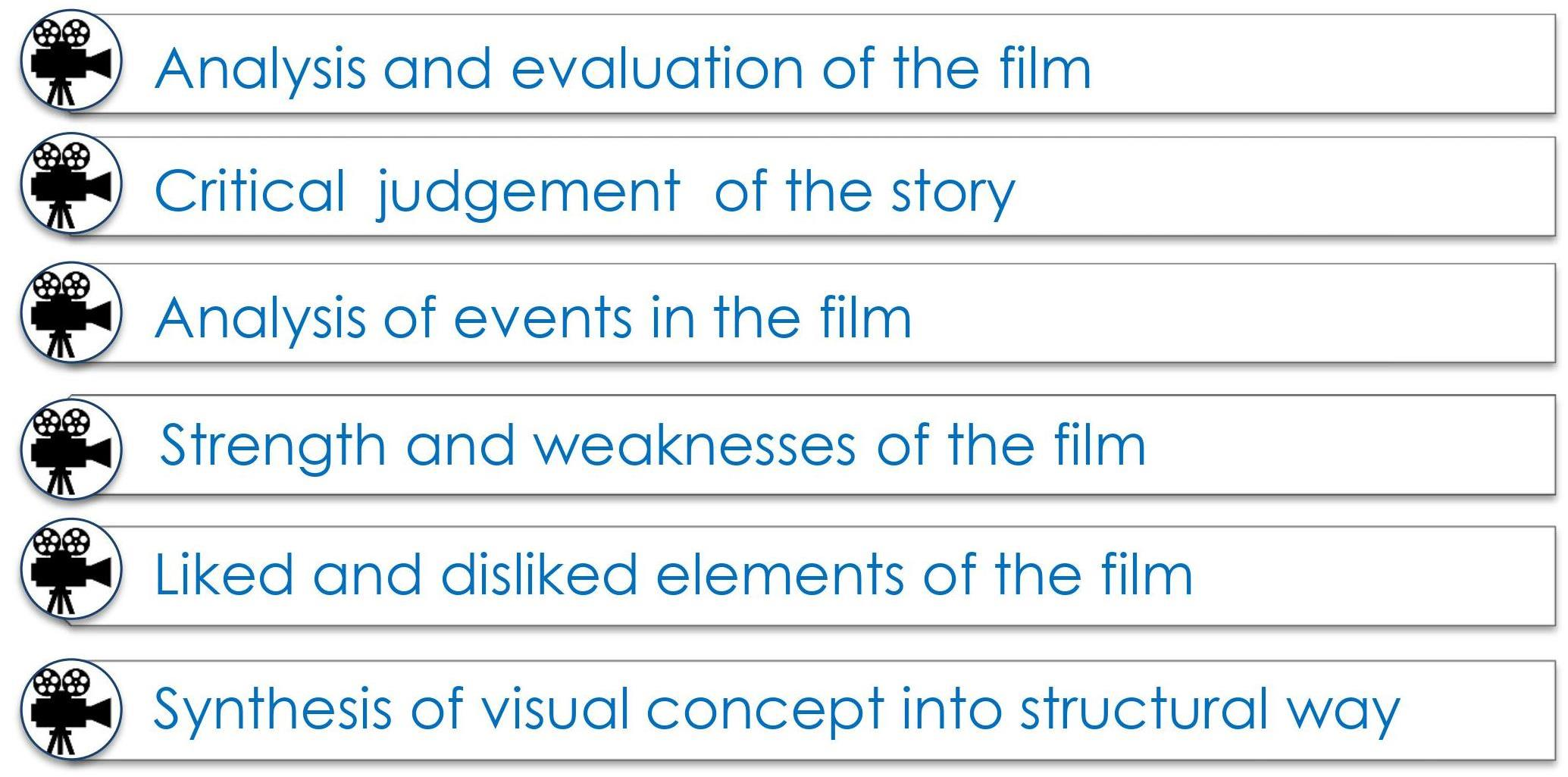 What is film review