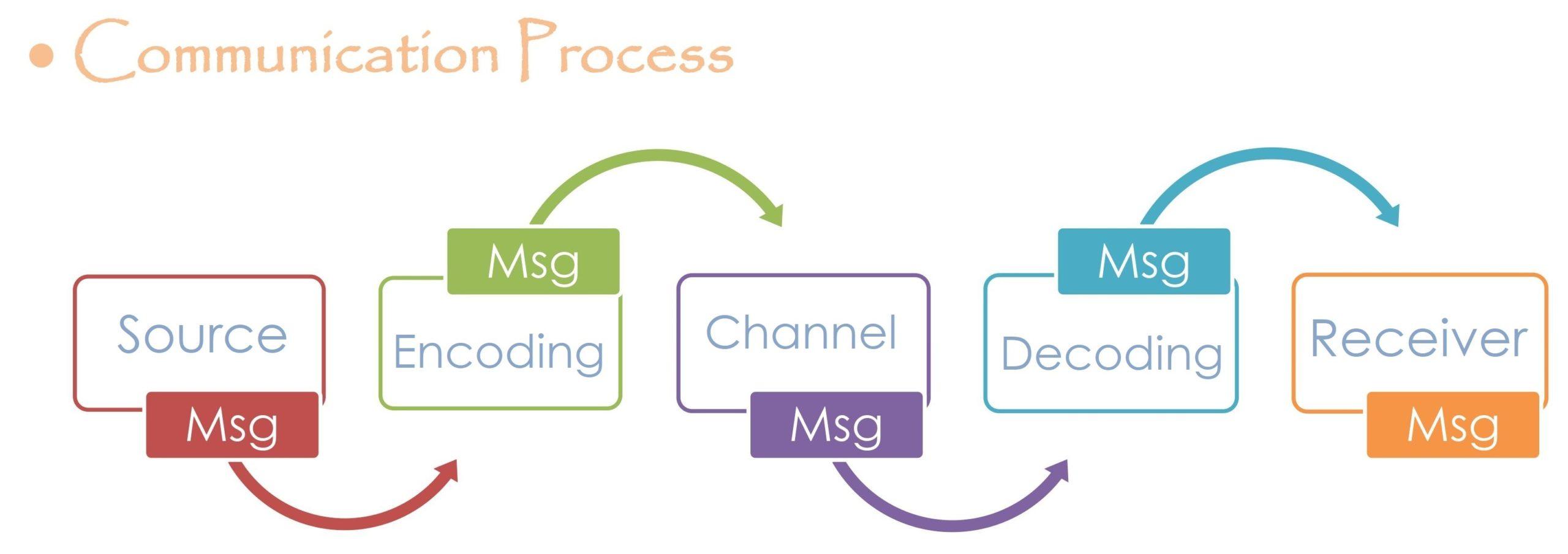 drafting_virtual_message_02