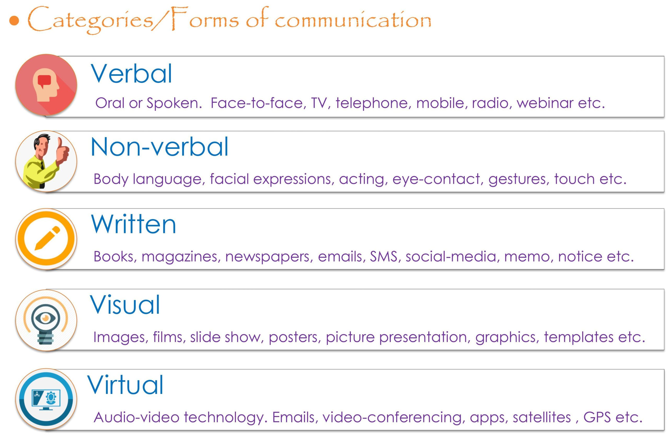 drafting_virtual_message_03