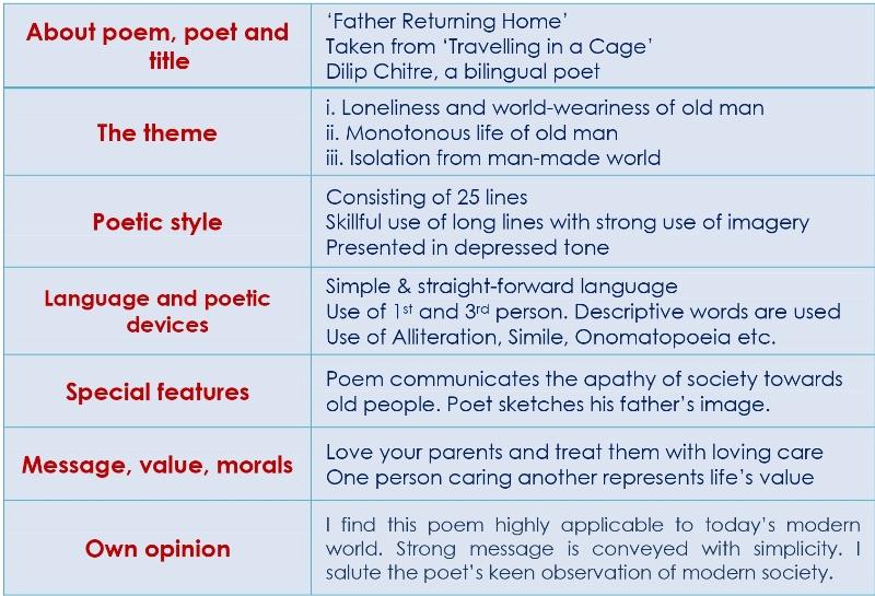 poem_father_returning_home