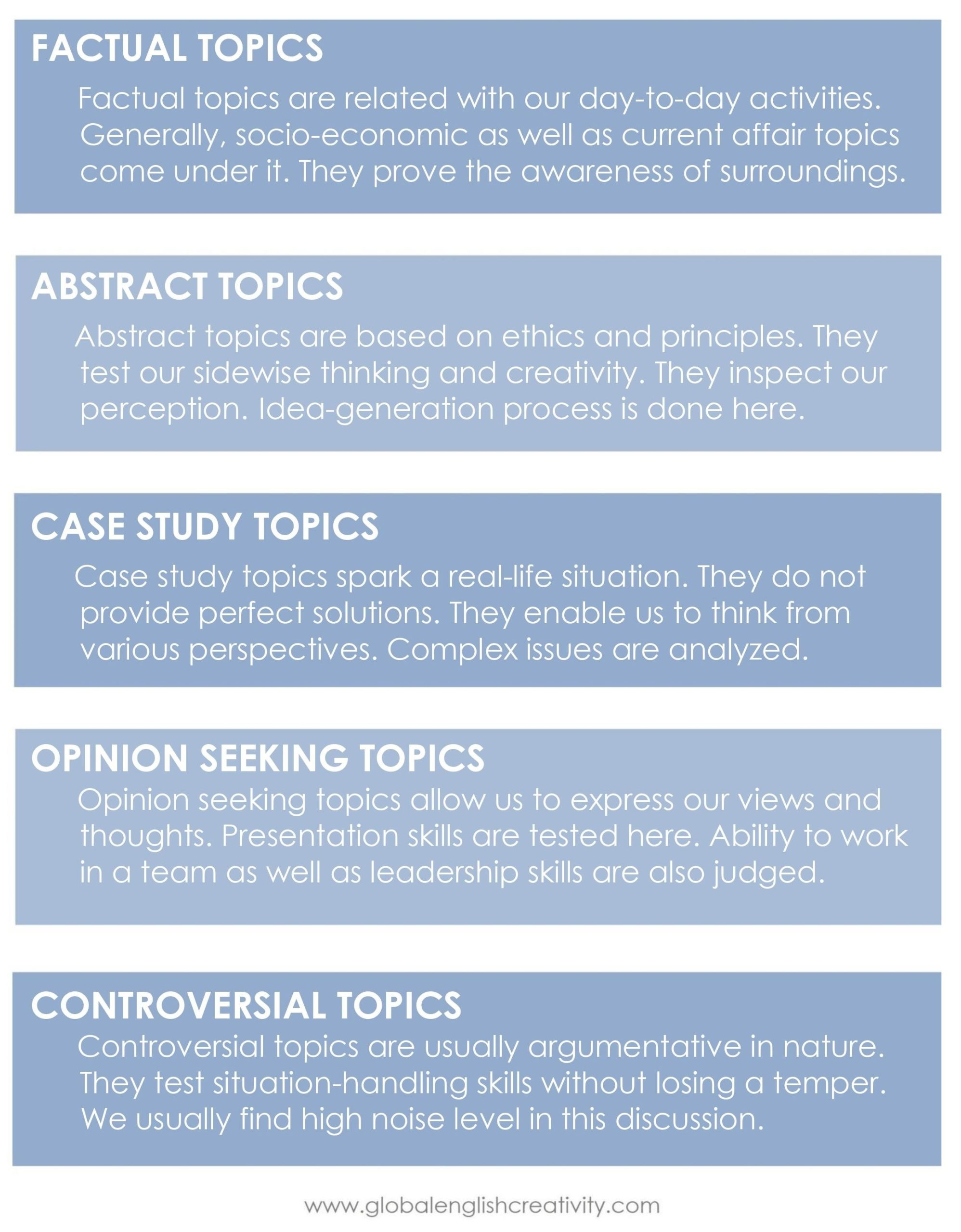 types of group discussion topics