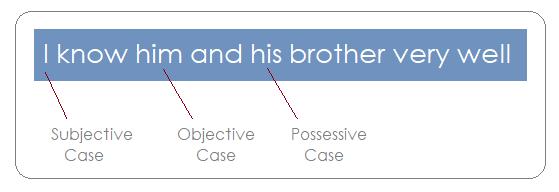 grammatical_case